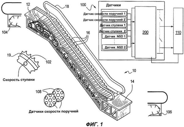 Рештак конвейер регулировка наклона конвейеров
