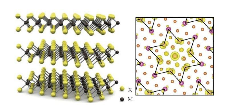 Молекула сульфида молибдена