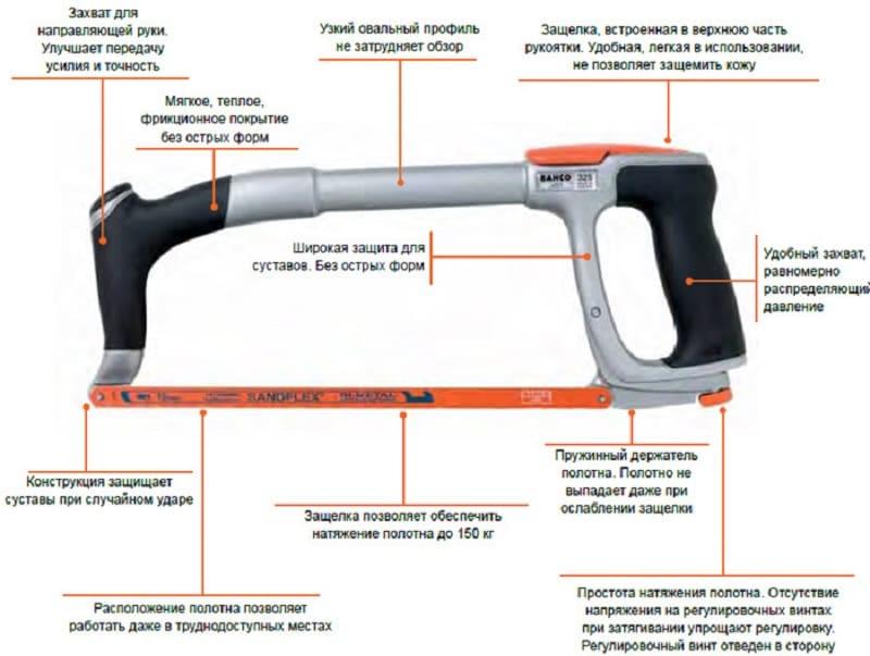 Особенности конструкции ножовки по металлу