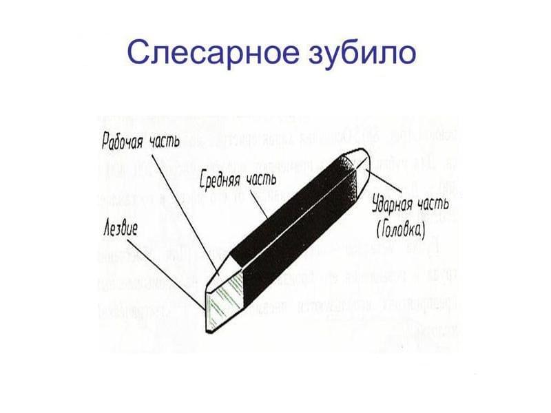 Конструкция слесарного зубила (составные части)