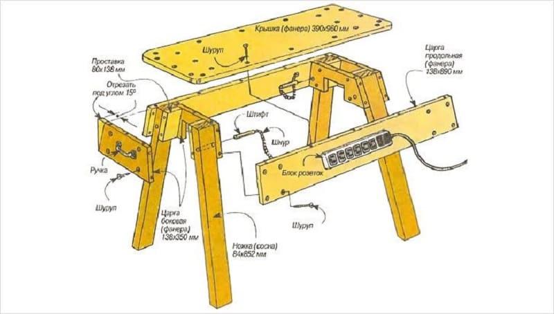 Конструкция столярного верстака