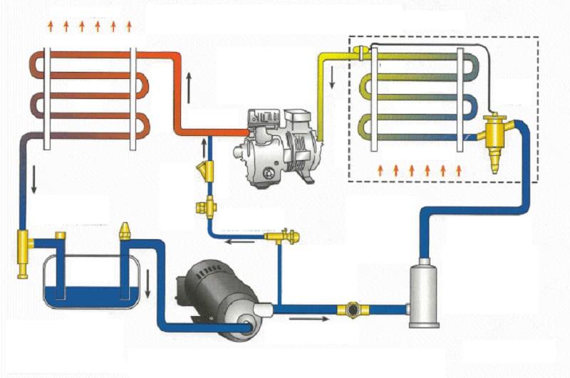 Функциональная схема технологического процесса