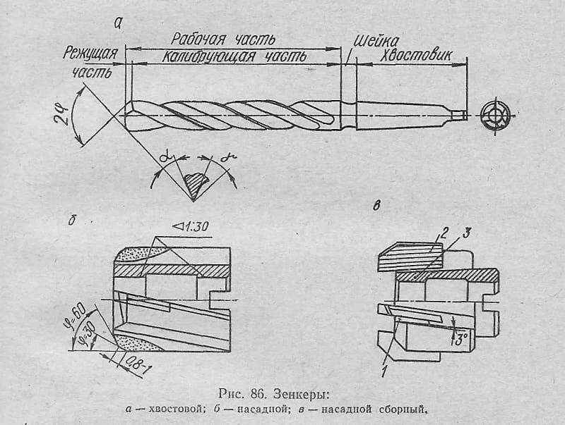 Зенковка по металлу назначение и особенности применения ГОСТ, конструкция, виды, применение