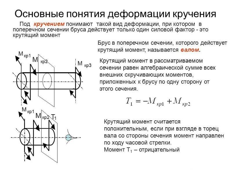 Деформация кручения напряжение, определение, примеры, формула