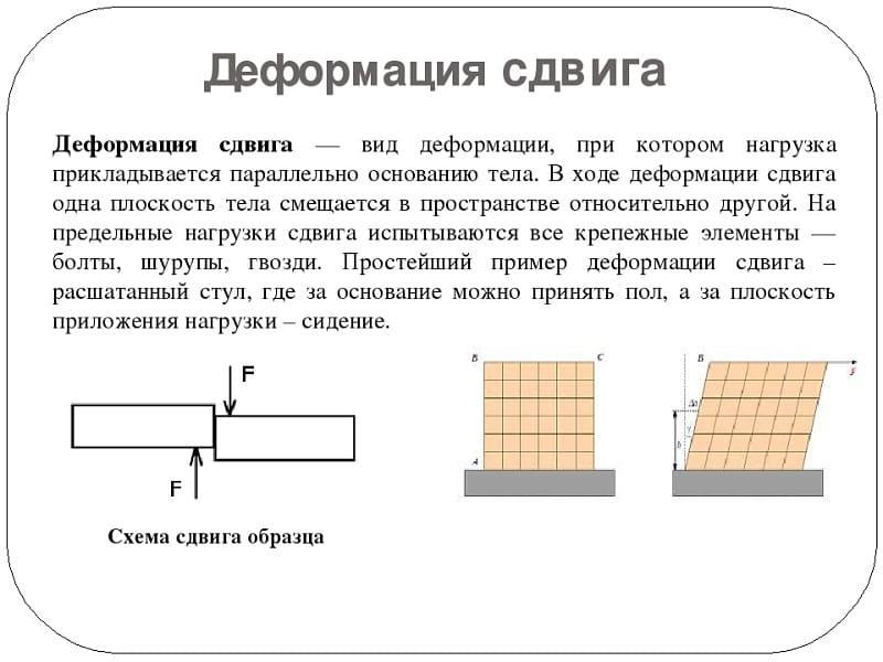 Деформация сдвига определение, общие сведения, расчеты