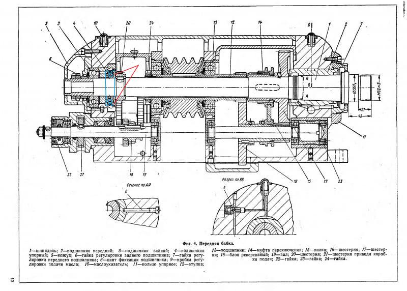 Конструкция передней бабки