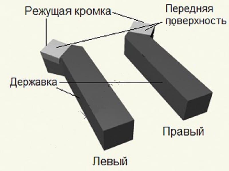 Строение проходного отогнутого резца