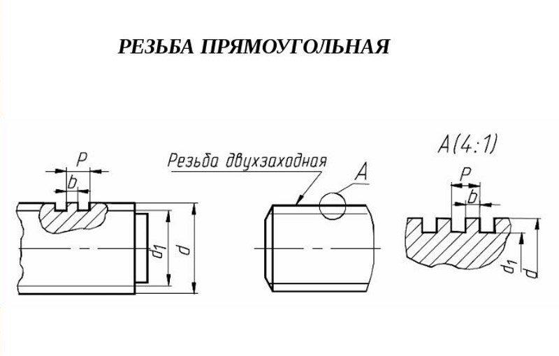 Обозначение прямоугольной резьбы на чертеже
