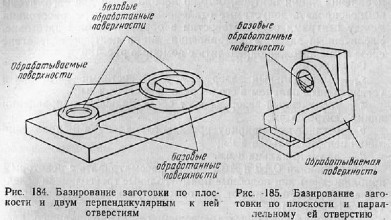 Примеры базирования заготовок