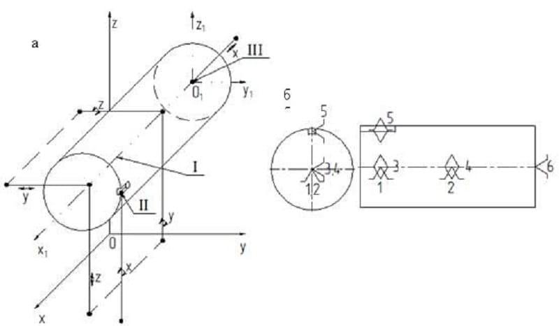Базирование цилиндрической заготовки