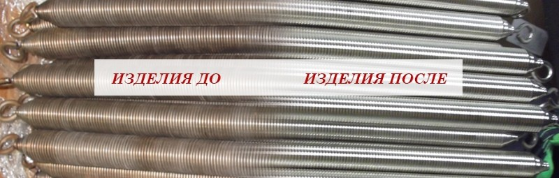 Гальванизация металла