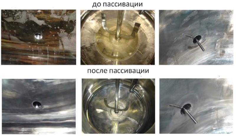 Пассивация металла: до и после