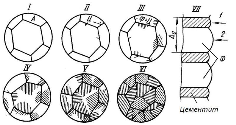 Структура ценментита