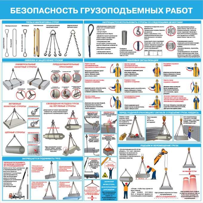 Работа с грузоподъемными механизмами