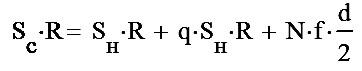 Уравнение моментов сил