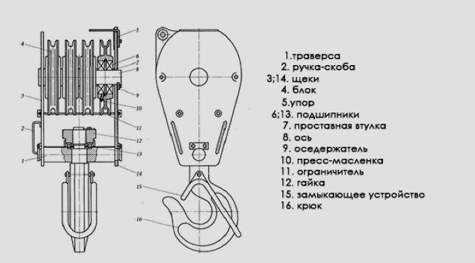 Устройство крюковой подвески